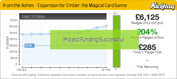 From the Ashes - Expansion for Ember: the Magical Card Game -- Kicktraq Mini