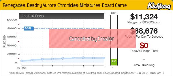 Renegades: Destiny Aurora Chronicles-Miniatures  Board Game -- Kicktraq Mini