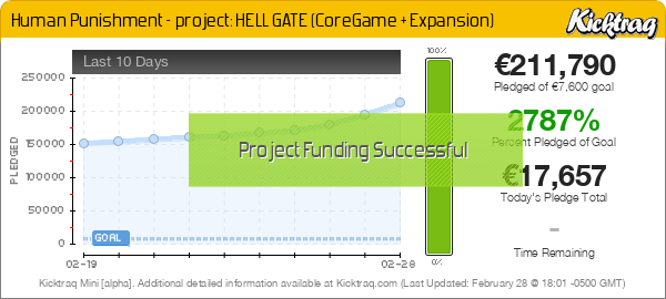 Human Punishment - project: HELL GATE (CoreGame + Expansion) -- Kicktraq Mini
