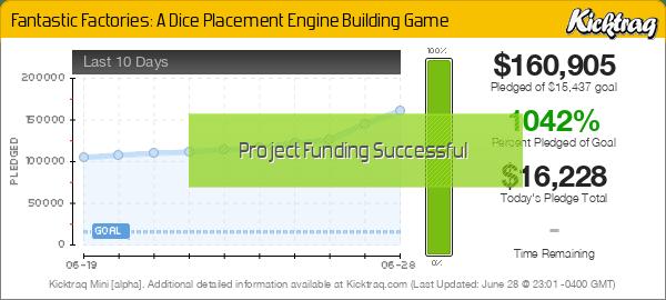Fantastic Factories: A Dice Placement Engine Building Game -- Kicktraq Mini