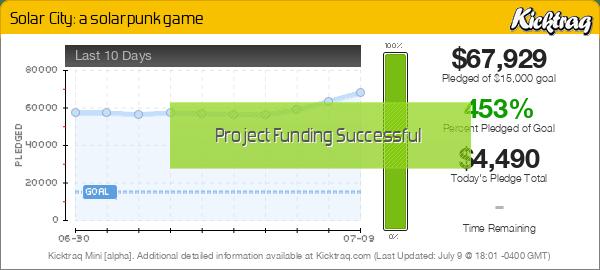 Solar City: a solarpunk game -- Kicktraq Mini