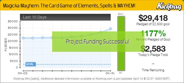 Magicka Mayhem: The Card Game of Elements, Spells & MAYHEM! -- Kicktraq Mini