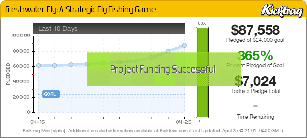 Freshwater Fly: A Strategic Fly Fishing Game -- Kicktraq Mini