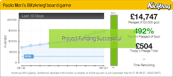 Paolo Mori's Blitzkrieg! board game -- Kicktraq Mini