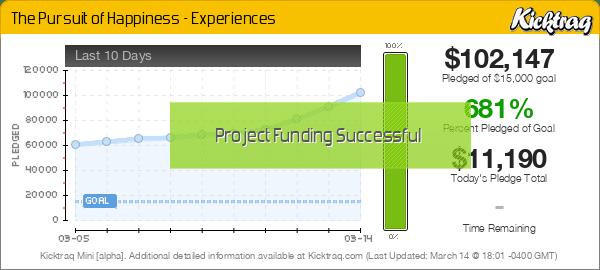 The Pursuit of Happiness - Experiences -- Kicktraq Mini