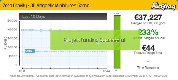 Zero Gravity - 3D Magnetic Miniatures Game -- Kicktraq Mini