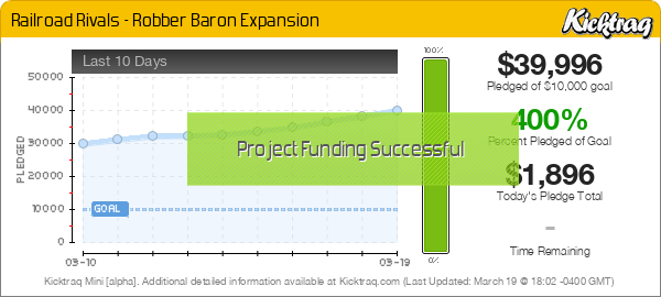 Railroad Rivals - Robber Baron Expansion -- Kicktraq Mini