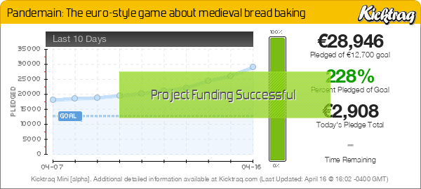Pandemain: The euro-style game about medieval bread baking -- Kicktraq Mini