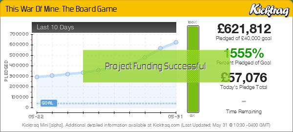 This War Of Mine: The Board Game -- Kicktraq Mini