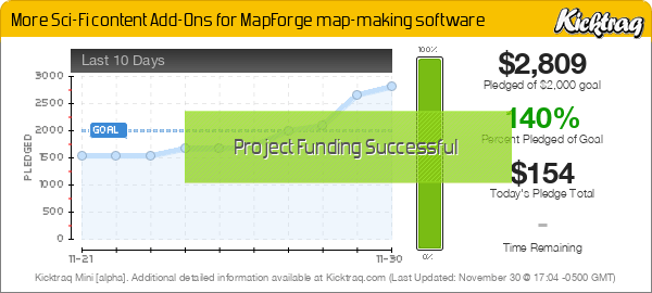 More Sci-Fi content Add-Ons for MapForge map-making software -- Kicktraq Mini