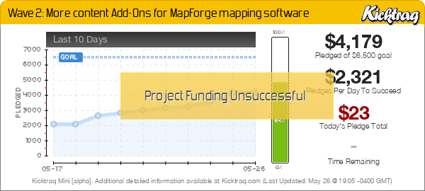 Wave 2: More content Add-Ons for MapForge mapping software -- Kicktraq Mini