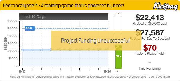 Beerpocalypse™ - A tabletop game that is powered by beer! -- Kicktraq Mini