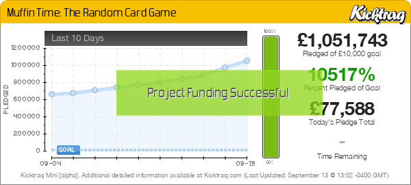 Muffin Time: The Random Card Game -- Kicktraq Mini