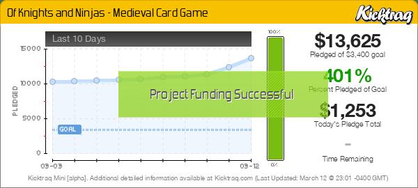 Of Knights and Ninjas - Medieval Card Game -- Kicktraq Mini