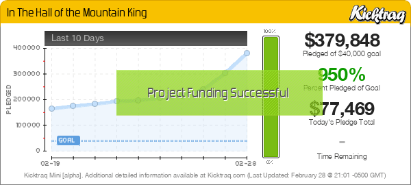 In The Hall of the Mountain King -- Kicktraq Mini