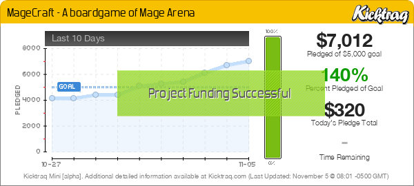 MageCraft - A boardgame of Mage Arena -- Kicktraq Mini