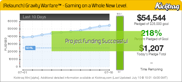 (Relaunch) Gravity Warfare™ - Gaming on a Whole New Level. -- Kicktraq Mini