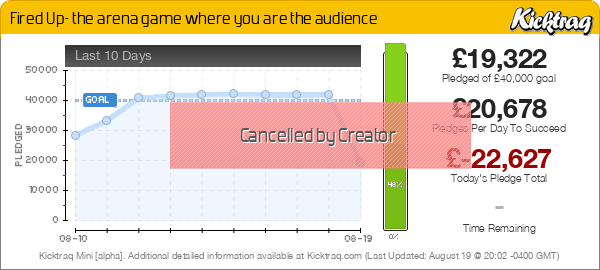 Fired Up- the arena game where you are the audience -- Kicktraq Mini