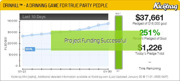 DRINKILL™ - A DRINKING GAME FOR TRUE PARTY PEOPLE -- Kicktraq Mini
