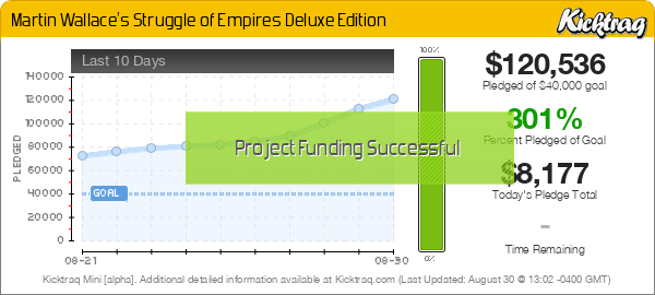 Martin Wallace's Struggle of Empires Deluxe Edition -- Kicktraq Mini