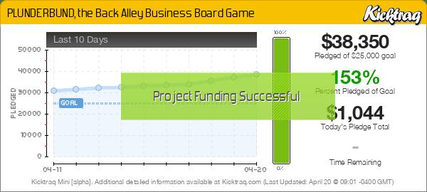 PLUNDERBUND, the Back Alley Business Board Game -- Kicktraq Mini