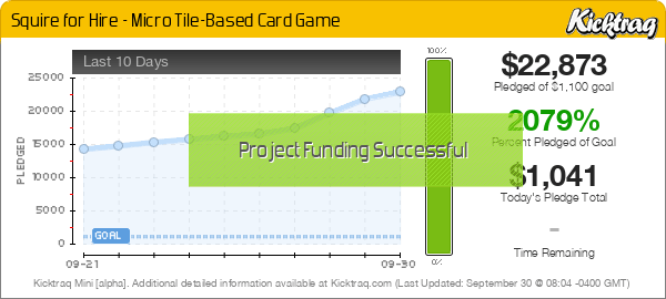 Squire for Hire - Micro Tile-Based Card Game -- Kicktraq Mini