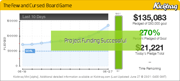 The Few and Cursed: Board Game -- Kicktraq Mini