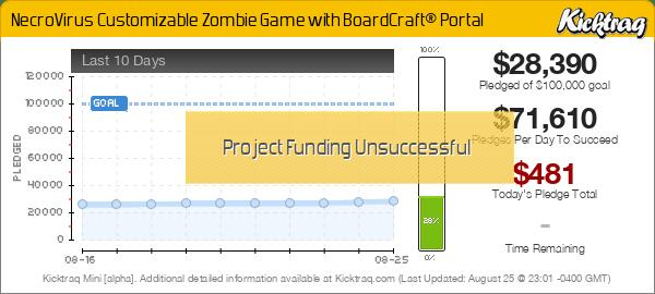 NecroVirus Customizable Zombie Game with BoardCraft® Portal -- Kicktraq Mini
