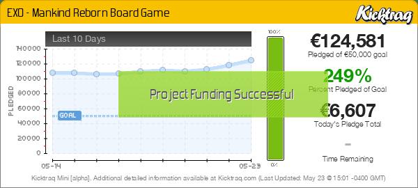 EXO - Mankind Reborn Board Game -- Kicktraq Mini