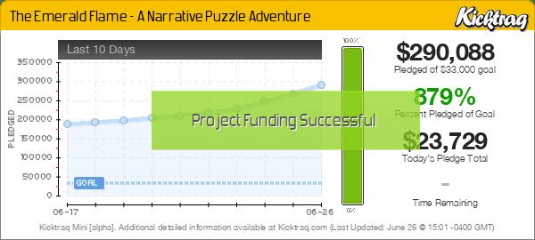 The Emerald Flame - A Narrative Puzzle Adventure -- Kicktraq Mini