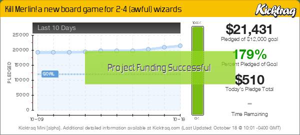 Kill Merlin! a new board game for 2-4 (awful) wizards -- Kicktraq Mini