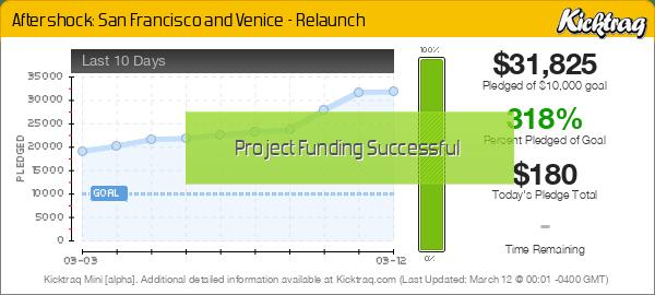Aftershock: San Francisco and Venice - Relaunch -- Kicktraq Mini