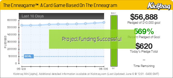 The Enneagame™: A Card Game Based On The Enneagram -- Kicktraq Mini