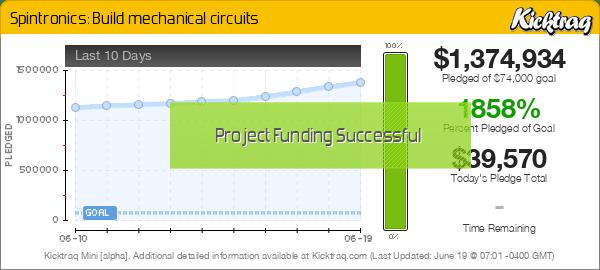 Spintronics: Build mechanical circuits -- Kicktraq Mini
