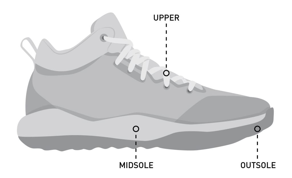 basketball shoe construction