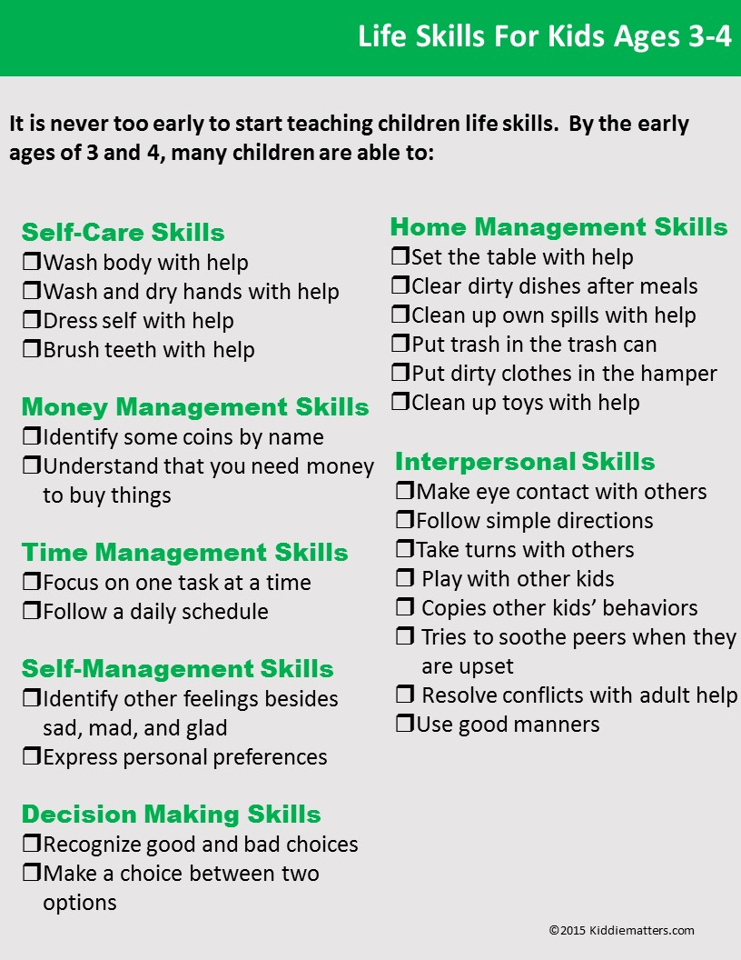 Life Skills Checklists For Kids And Teens - Kiddie Matters