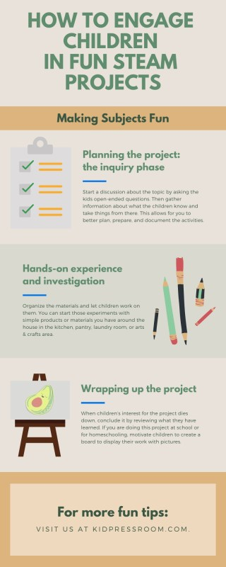 Engage Children in Fun STEAM Projects Infographic - KIDPRESSROOM
