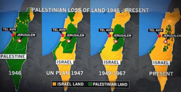 https://i2.wp.com/www.kidsnotsuits.com/wp-content/uploads/2018/10/Palestinian-Land-Loss-1946-present-fixed.png