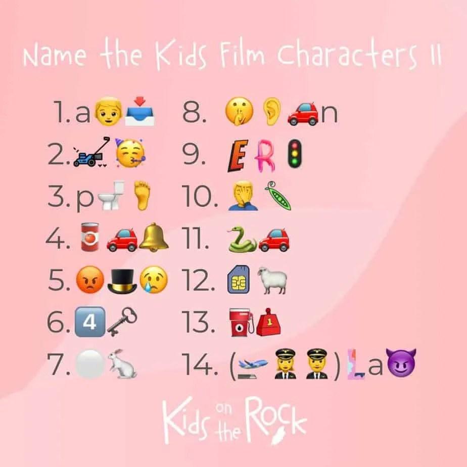 Name the Kids Film Characters II - Emoji Quiz