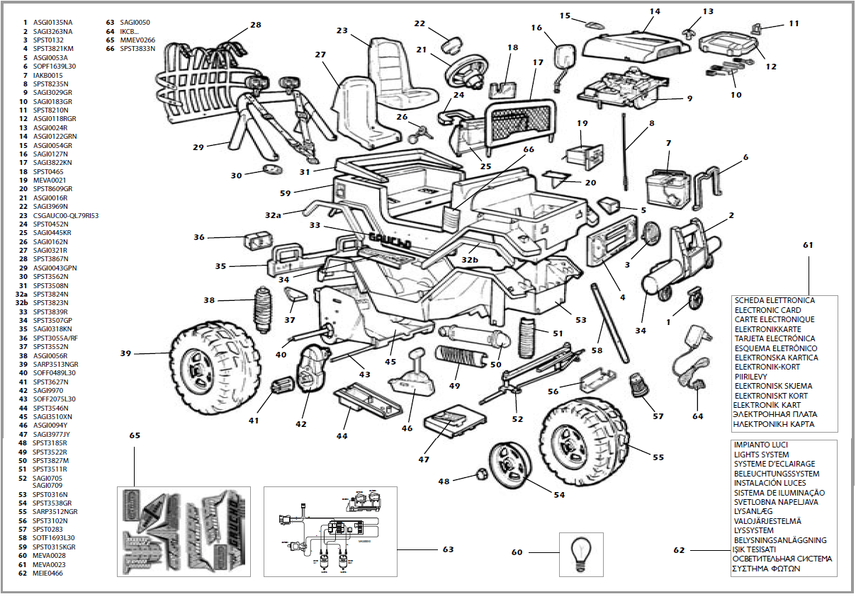 Gaucho Jeep Wiring Diagram