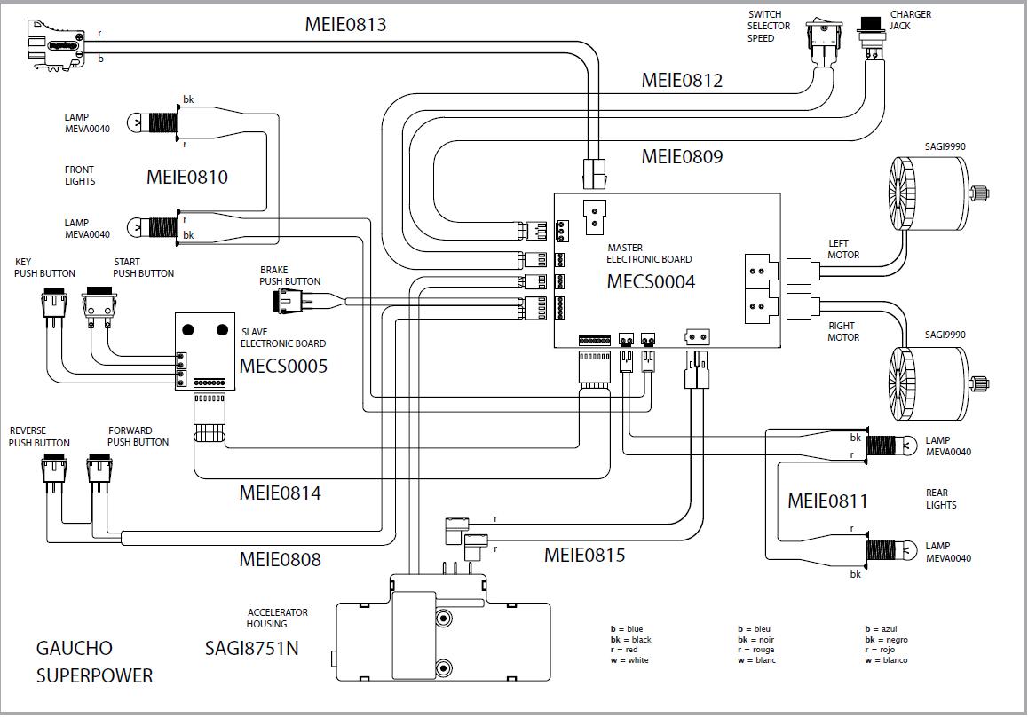 Gator Wiring Diagram