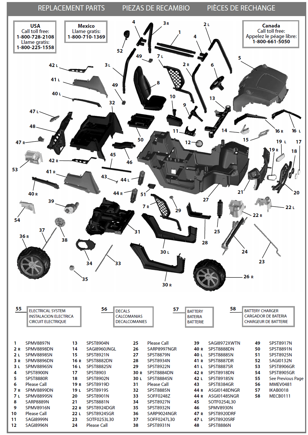 Polari Rzr Brake Light Wiring Diagram