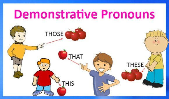 Image result for demonstrative pronouns