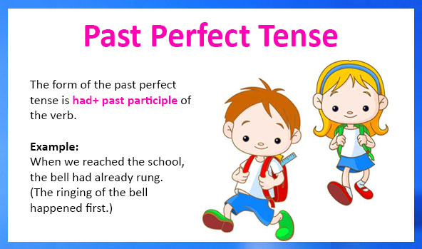 past perfect tense definition types examples and worksheets