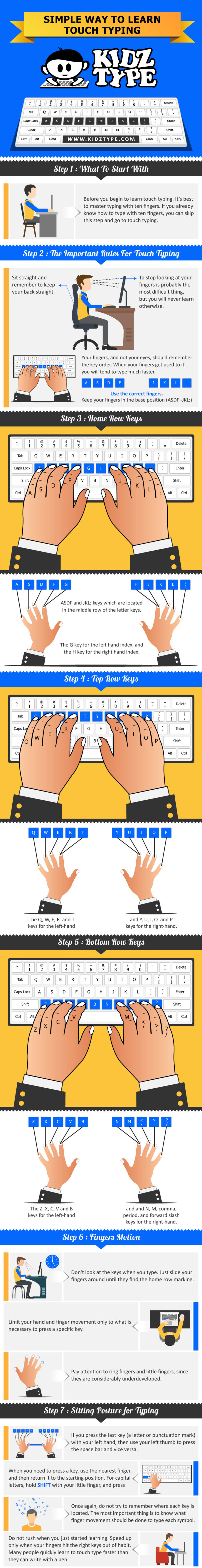 Touch Typing Finger Chart