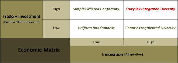 complexity-economics-001