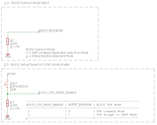 BL652 - SIO_02 and SIO_13 - Example Configuration