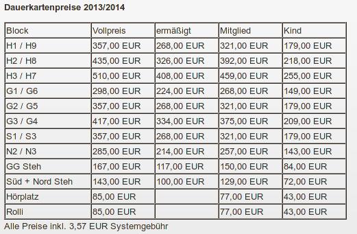 dauerkartenpreise_2013-14
