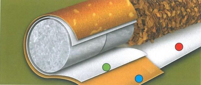 cigarettes manufacturing