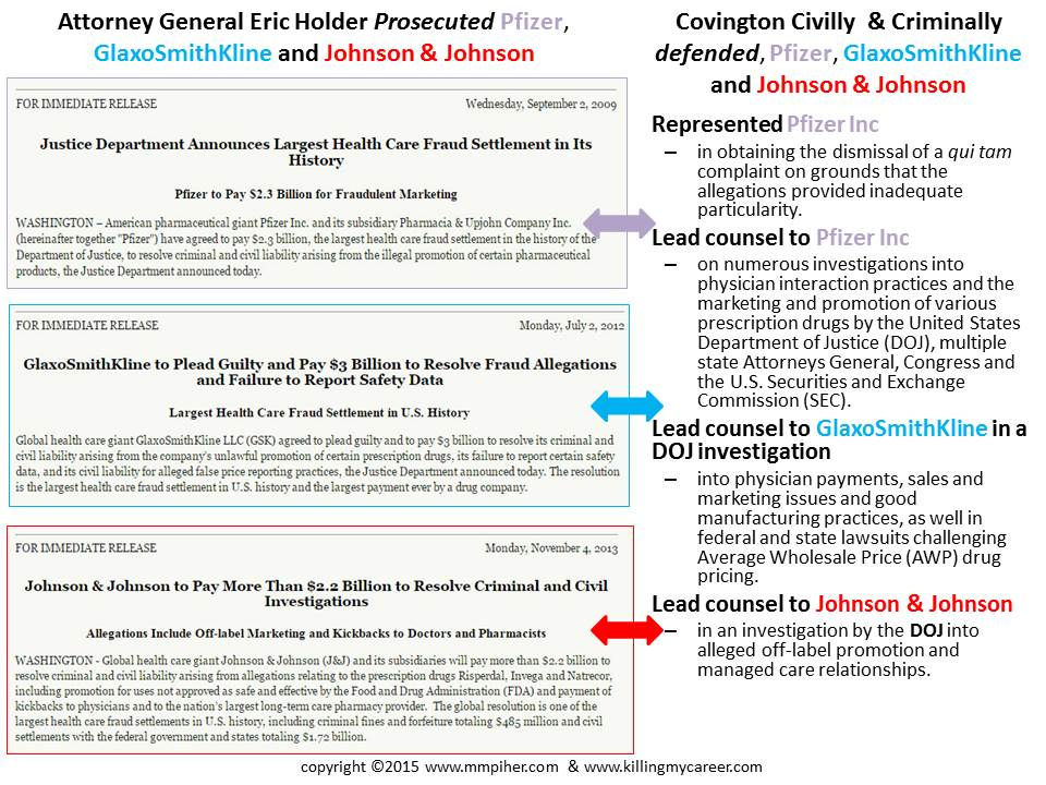 Eric Holder now works for the firm he prosecuted in the Pfizer GlaxoSmithKline and Johnson & Johnson Cases for the DOJ
